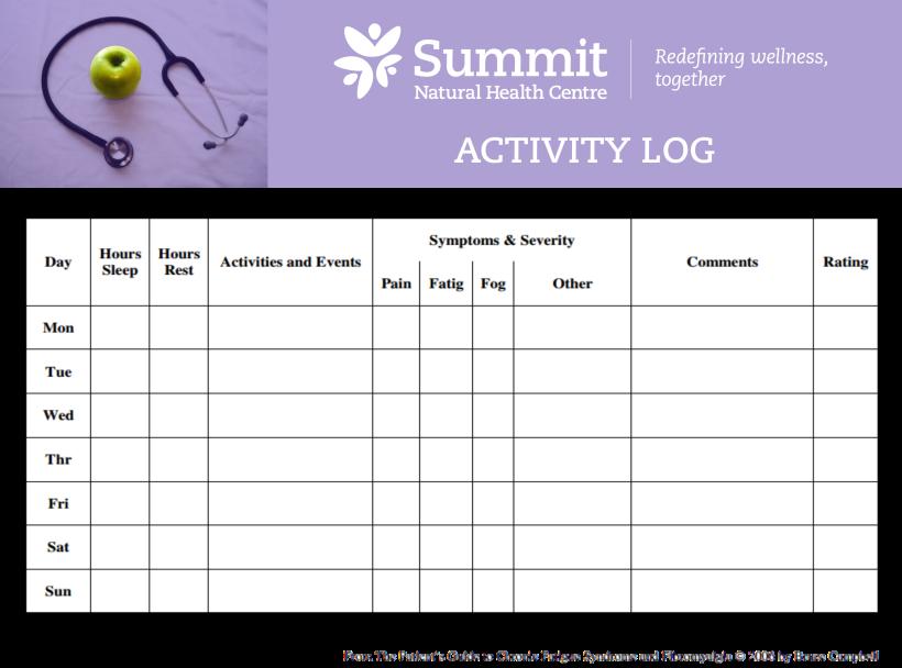 TDN Resources Activity Log