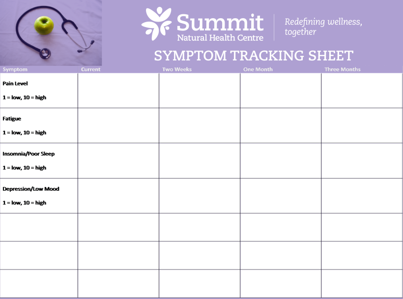 TDN Resources Symptom Tracking Sheet